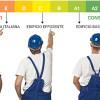 Habitami servizi energetici integrati