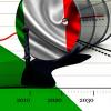 2017, il falso bilancio dell'efficienza energetica in Italia