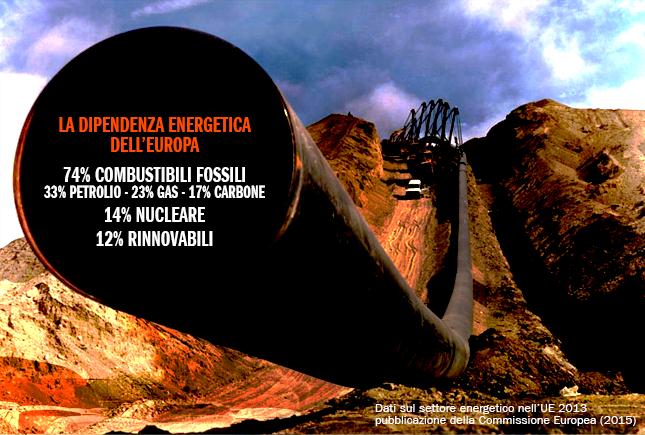 """L'Italia del 2017 """"fossilizzata"""" e """"TAPpata"""" dai conflitti ambientali"""