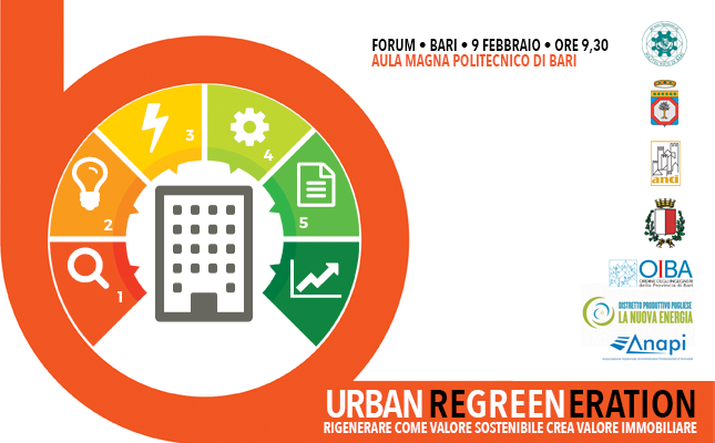 Habitami in Puglia Forum Urban Regreeneration