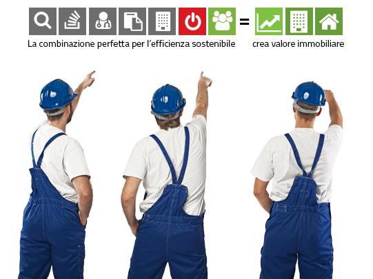 I modelli di contratto EPC per l'efficienza sostenibile degli edifici